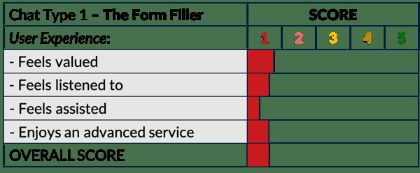 Chat Type - 1 Score