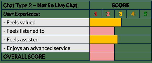 Chat Type - 2 Score