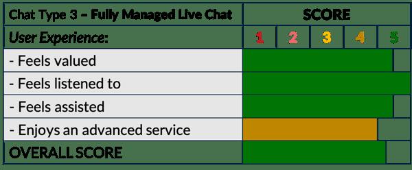 Chat Type 3 Score