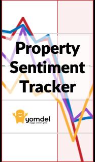 Yomdel Property Sentiment Tracker