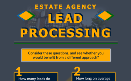lead processing in estate agency infographic