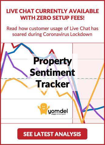 customer Live Chat usage statistics